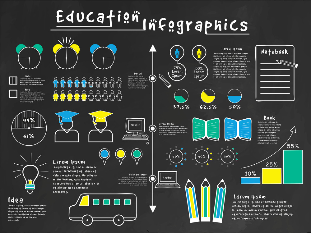Um grande conjunto de vários elementos da educação estatística infográfico com diferentes fontes educacionais no fundo preto.
