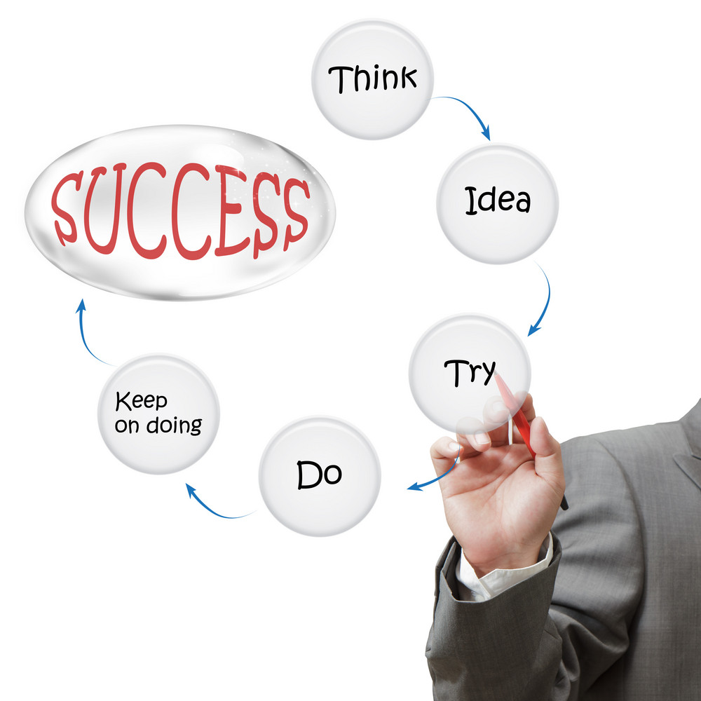 Businessman Draws Success