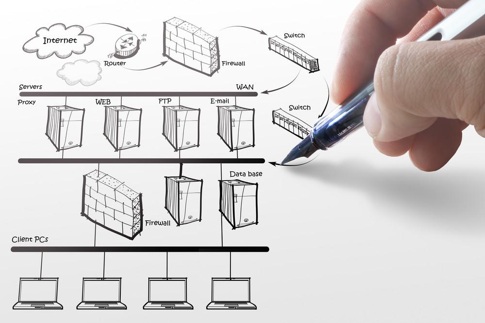 Businesswoman Drawing Internet System Diagram