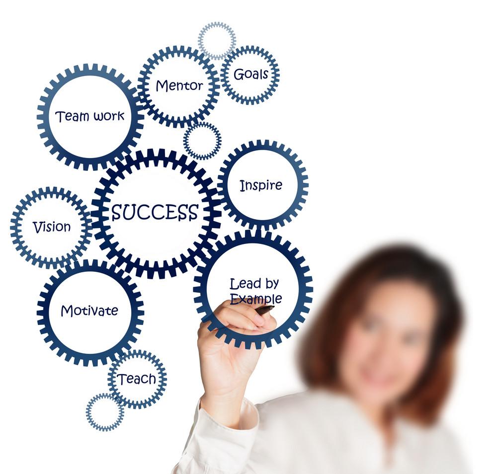 Businesswoman Draws Success Flow Chart On Whiteboard