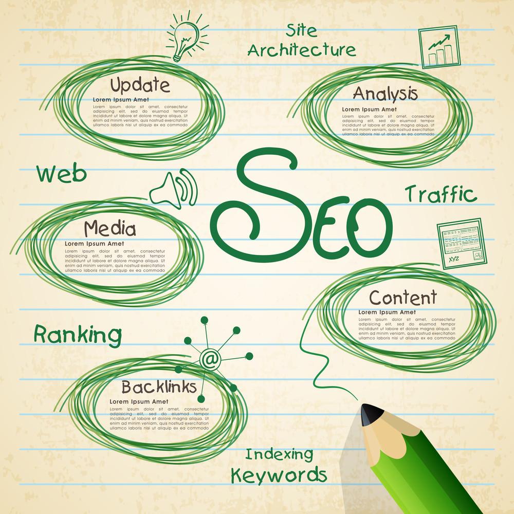 Creative-Infografik Layout über Search Engine Optimization Prozess.