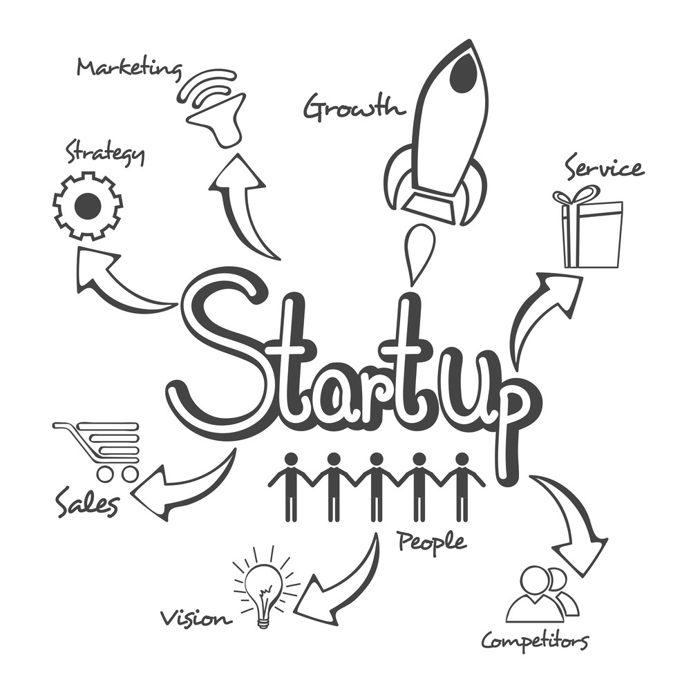 Creative infographic layout of new business project startup development and launch a new innovation in market.