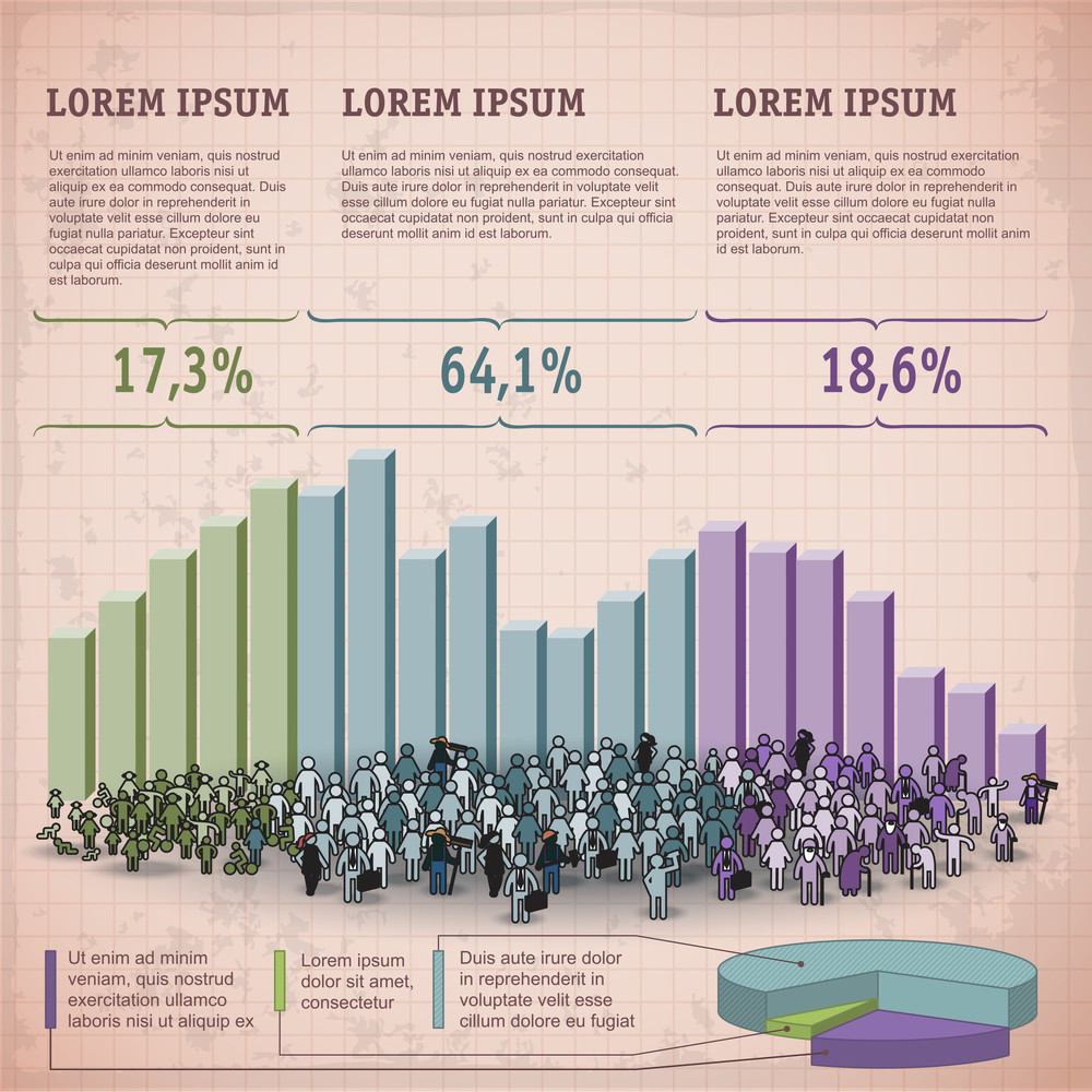 Demographic Chart. Retro Styled Infographic Vector Template.