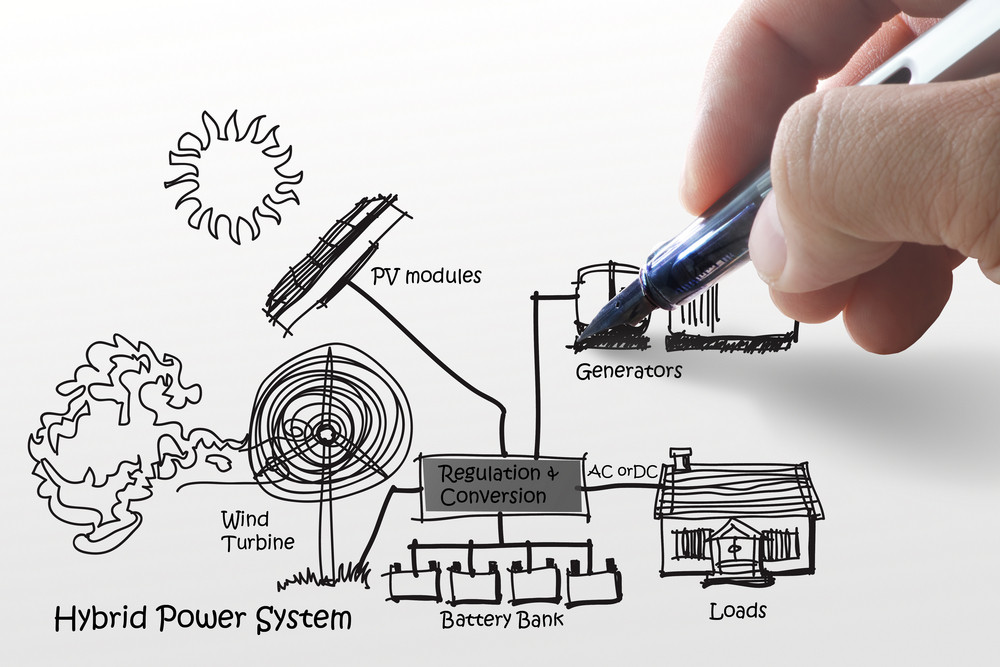 Engineer Draws Hybrid Power System,combine Multiple Sources Diagram