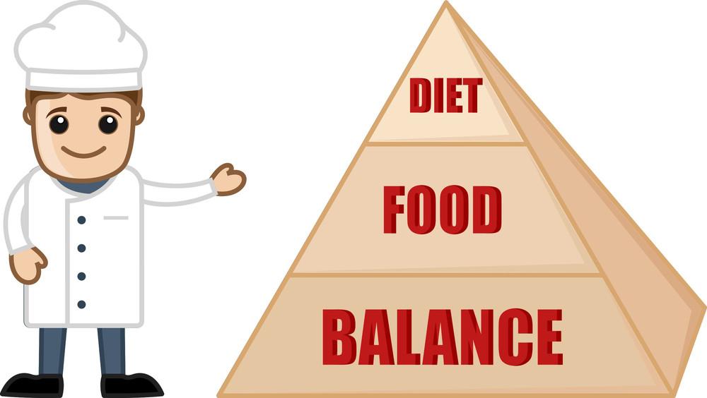 Food Balance Diet - Cartoon Business Vector Character