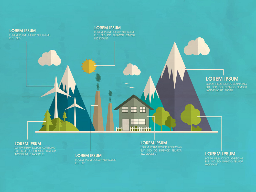 Global ecology and environment infographic layout.