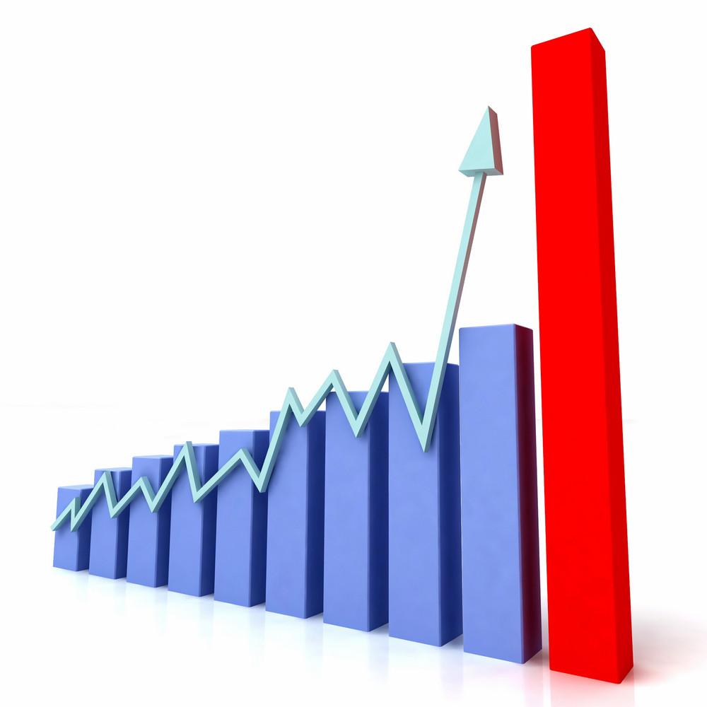 Graph Shows Budget Against Actual