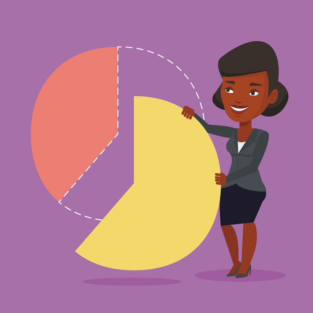 An african-american shareholder taking her share of financial pie chart. Young shareholder getting her share of profit. Business woman sharing profit. Vector flat design illustration. Square layout.
