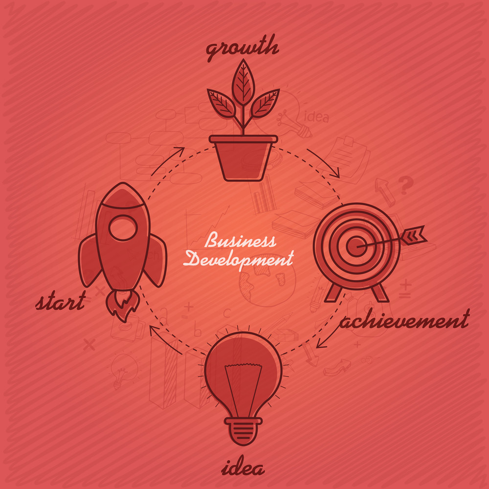 Creative Infographic layout showing process of Business Development.
