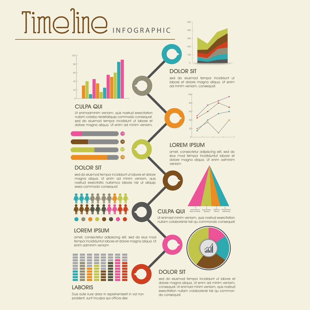 Layout de modelo infográfico de linha de tempo criativo, incluindo diferentes gráficos estatísticos e gráficos para apresentação profissional.