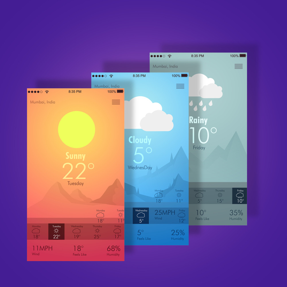 Weather web application user interface Screens, Vector illustration.