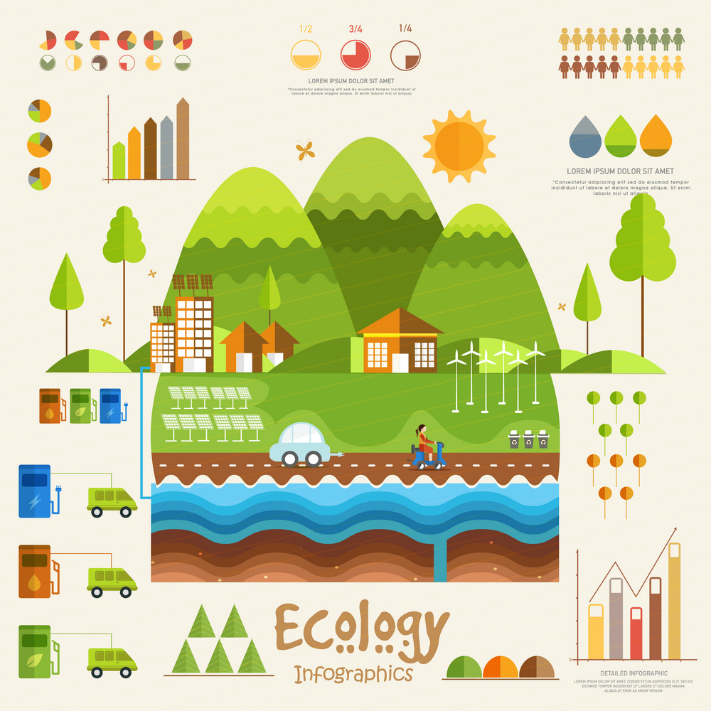 Creative ecology infographic elements with city view and various statistical graphs and charts.