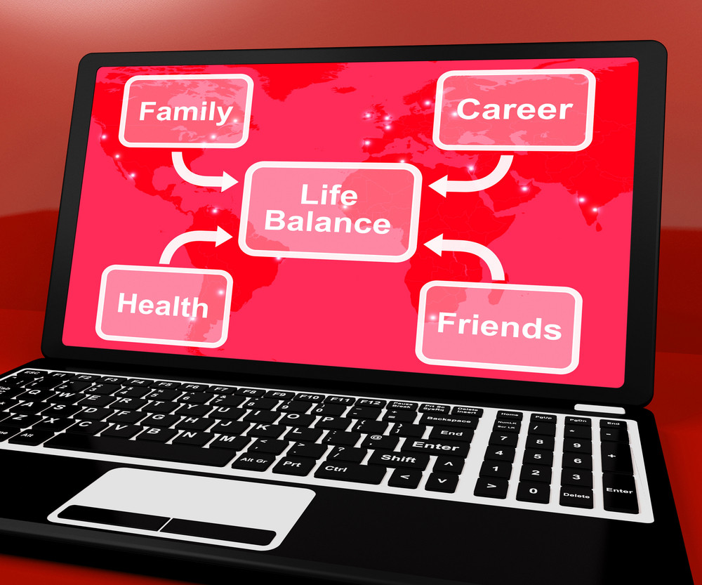 Life Balance Diagram On Computer Shows Career And Friends