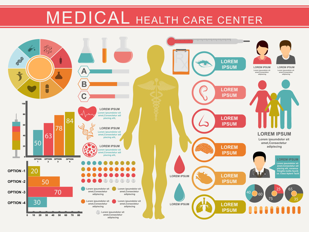 Medical infographics set including statistical charts human body and other organs for Health Care Center.