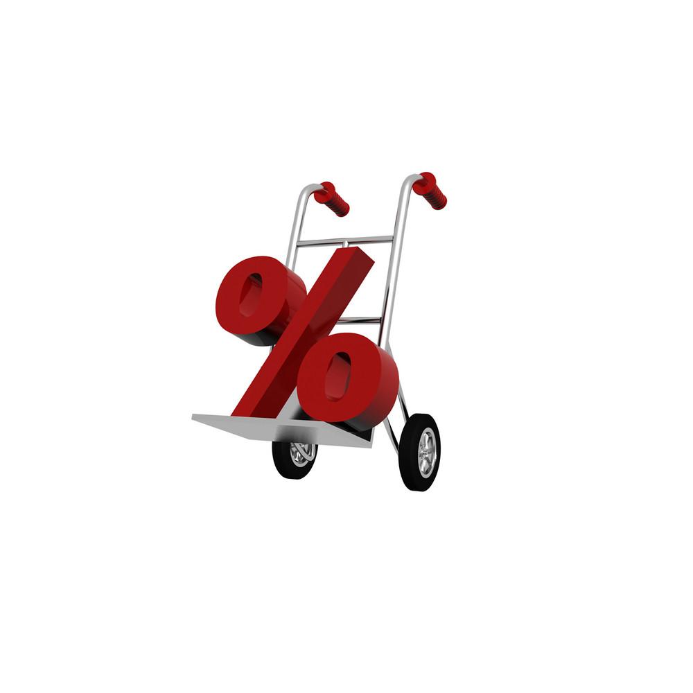 Percentage Symbol On Trolley