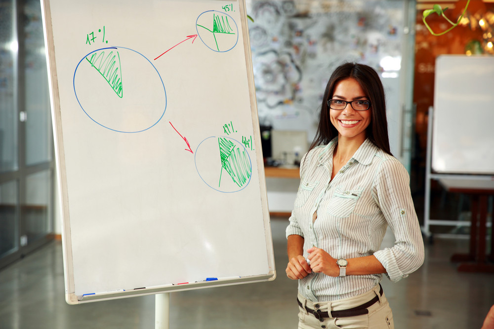 Smiling businesswoman standing next to flip board in office