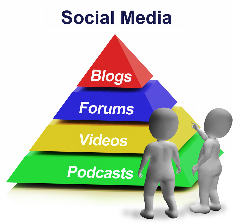 Social Media Pyramid Showing Blogs Foruns And Podcasts