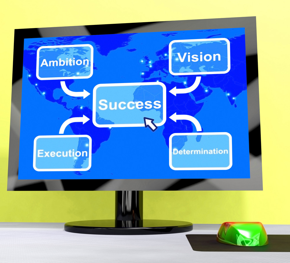 Success Diagram Showing Vision And Determination