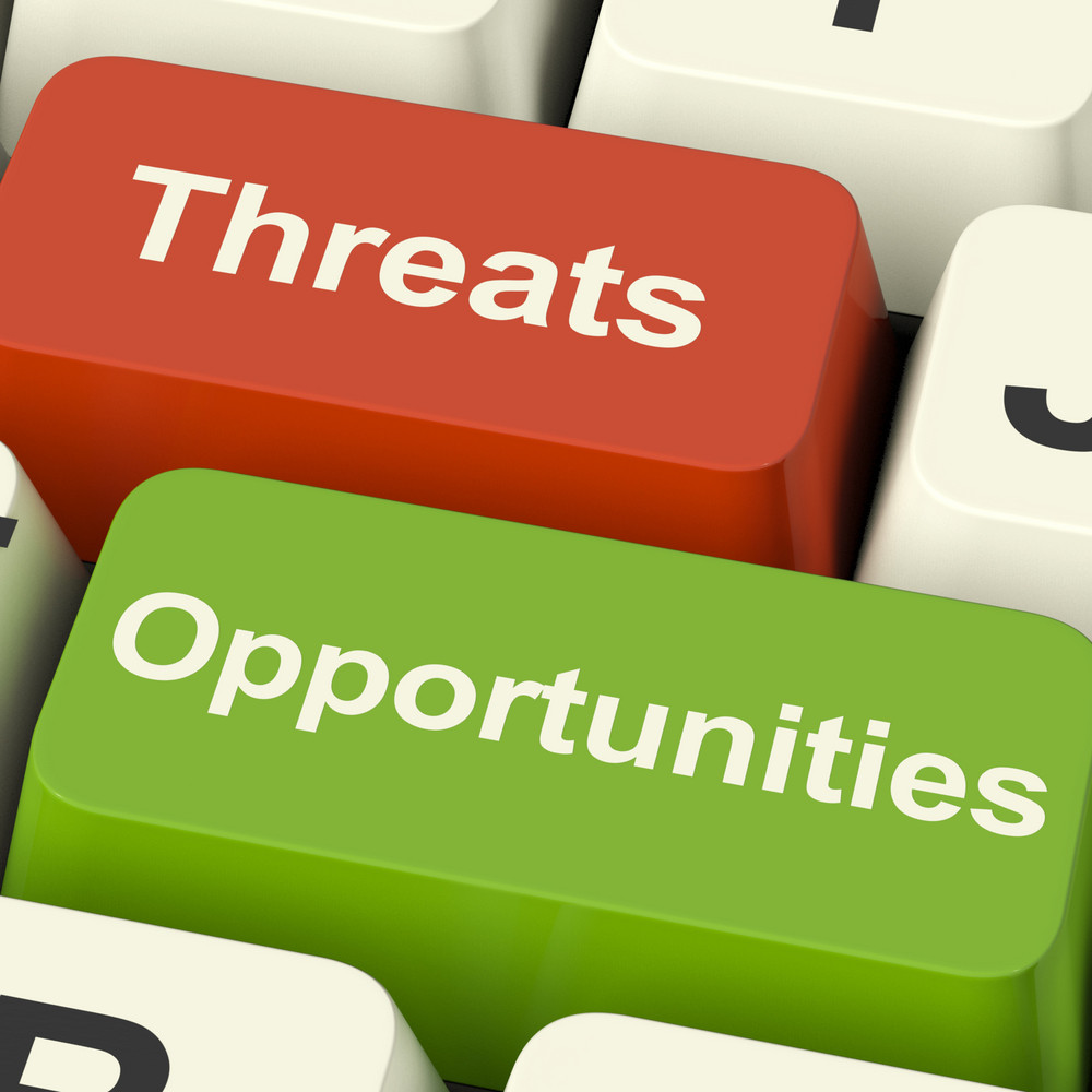 Threats And Opportunities Computer Keys Showing Business Risks Or Improvement