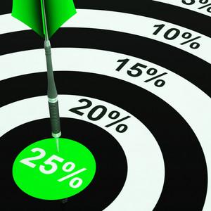 25 Percent On Dartboard Showing Won Reductions