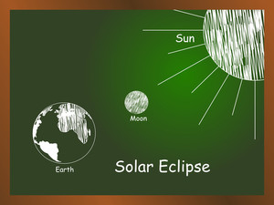 Abstract Solar Eclipse Concept Background