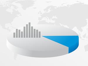Business Graph Financial Detail