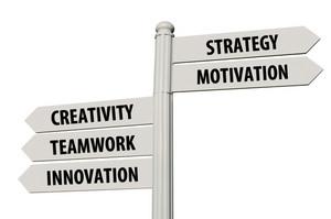Business Keywords Signpost