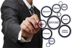 Business Man Draws Success Flow Chart On Whiteboard