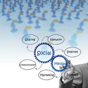 Business Man Hand Draws Social Media Diagram