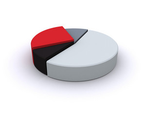 Business Pie Chart Isolated