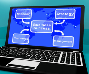 Business Success Diagram On Laptop Showing Mission And Management