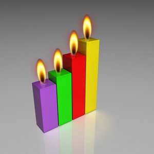 Candles Graph