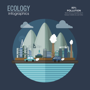 Creative ecology infographic template layout with industrial city view