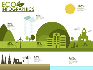 Creative illustration of green urban city for Ecological Infographic concept.