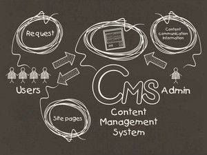Creative Infographic template layout showing process of Content Management System on black background.