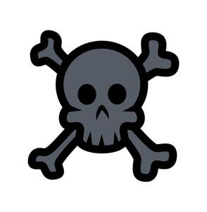 Crossed Skull Sign