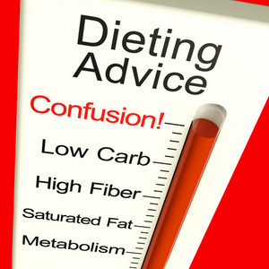Dieting Advice Confusion Monitor Shows Diet Information And Recommendations