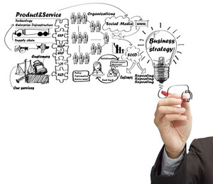 Drawing Idea Board Of Business Process