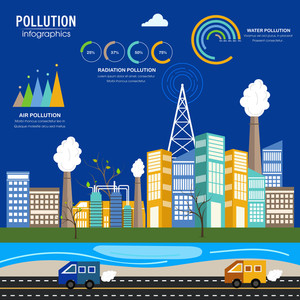 Ecological infographic template layout with view of a urban city and various statistical graphs on blue background.