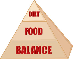 Food Chart Pyramid - Vector Cartoon