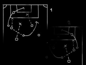 Game Plan On Blackboard