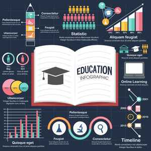 A big set of colorful education infographic elements with statistical graphs and charts on blue background.