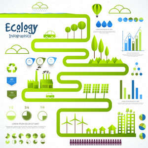 A big set of ecology infographic elements with city view and various statistical graphs and charts.