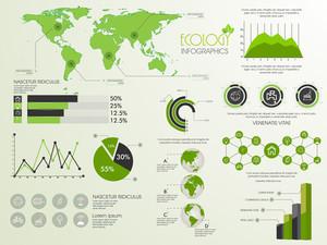 Um grande conjunto de vários elementos infográfico estatísticos baseados no conceito da ecologia.