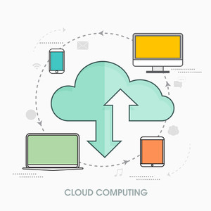 Cloud Computing concept with illustration of various digital devices connected to each other.