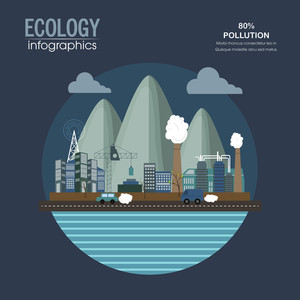 Creative ecology infographic template layout with industrial city view, showing causes of pollution on blue background.