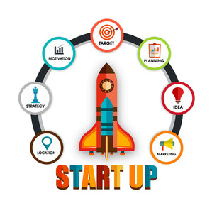 Creative illustration showing different steps, process and ideas for New Business Project Start Up.