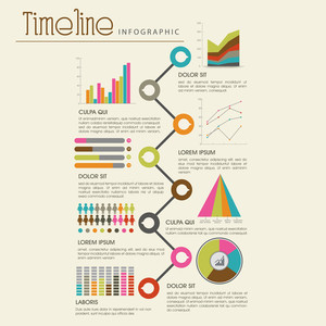 Creative timeline infographic template layout including different statistical graphs and charts for professional presentation.