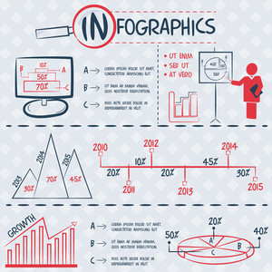 Doodle based Infographics with various statistics and chart