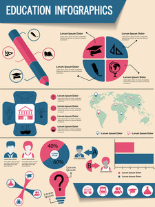 Education infographics template including different elements, graphs, icons and world map.